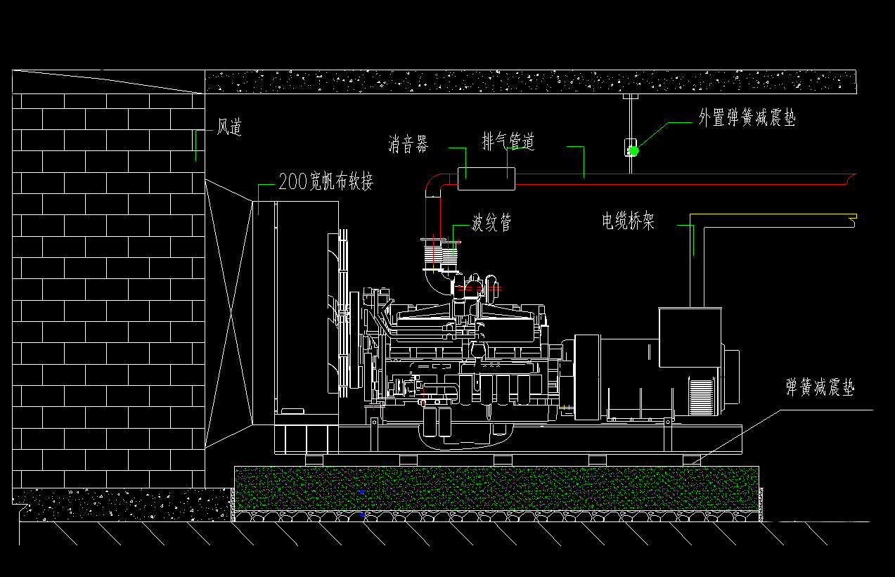 柴油发电机组机房需要知道哪些知识